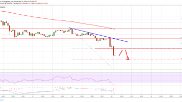Ripple (XRP) Price Dives To $0.20, Recovery Presents Sell Opportunity 1
