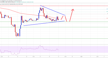Bitcoin & Crypto Market Could Rise Again: BNB, BCH, LTC, EOS Analysis 1