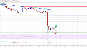 Ethereum (ETH) Nosedives To Final Bearish Target, Can It Recover? 1