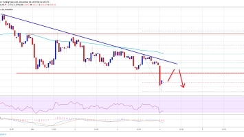Ethereum (ETH) Diving Below $150, Bitcoin Breaks Key Support 1