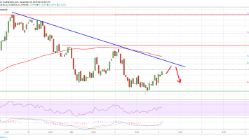 Ripple (XRP) Price Continues To Probe Key Supports 1