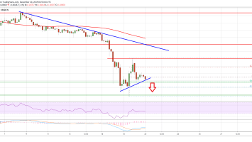 Ripple (XRP) Targets Fresh Lows Despite Positive Crypto Sentiment 2