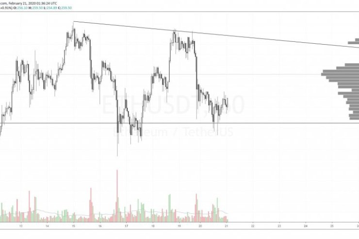 Analyst: Ethereum may see intense rally after piercing this technical resistance 1
