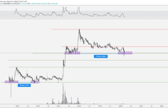 XRP forming highly bullish price cycle as one analyst eyes a big upside 6