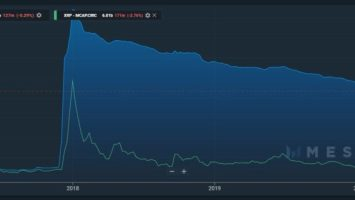 The Average XRP Investor is Down 86%; Why This Number Will Grow 1