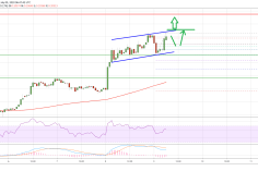 This Confluence Of Bullish Factors Shows Ripple (XRP) Could Rally To $0.212 5