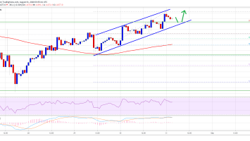 Bitcoin Shows Signs of Reversal; But $12,000 Holds The Key For Strong Rally 2