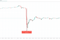 Bitcoin Flash Crash Explained, And How To Prepare For The Unpredictable 7
