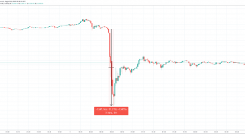 Bitcoin Flash Crash Explained, And How To Prepare For The Unpredictable 4