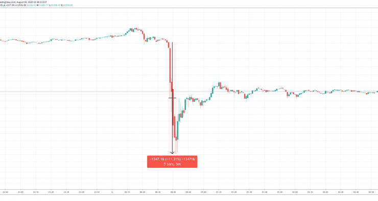 Bitcoin Flash Crash Explained, And How To Prepare For The Unpredictable 1