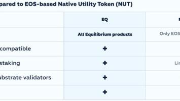 Equilibrium Announces Innovative Governance Token Swap as the DeFi Platform Expands to the Polkadot Ecosystem 1