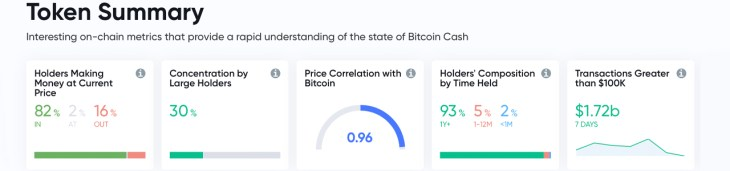 Whale Watch: 68 New Whales Join ETH Network, BTC Holds Lowest Concentration of Whales 5