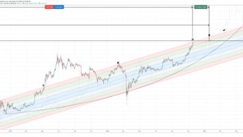 bitcoin buy zone 2020 860x410 1