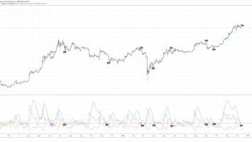 bitcoin btcusd adx 860x401 1