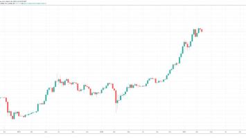 bitcoin coinbase corproations 860x399 1