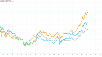litecoin versus bitcoin ethereum 860x399 1
