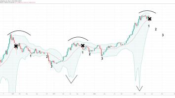 bitcoin bollinger bands 860x418 1