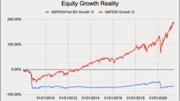 equitygrowthrealitychart