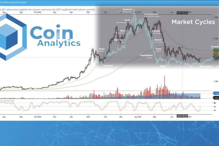 www.coinanalytics.io