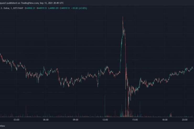 Bitcoin BTC BTCUSD 8 860x495 1