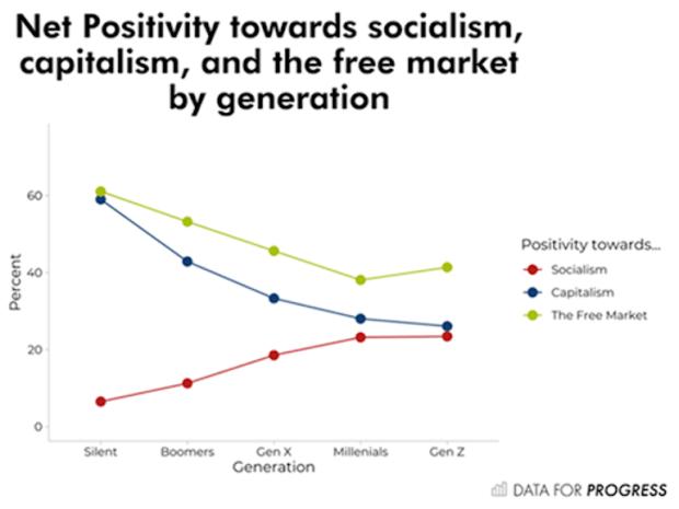 net positivity