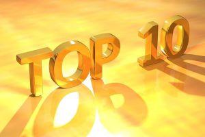 Bitcoin vs. the Top 10 Altcoins by Market Cap