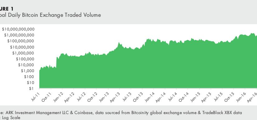 Bitcoin – nový investičný nástroj (1.) Bitcoin vlastní asi 7 mil. ľudí