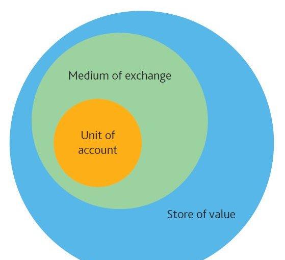 Kedy bude bitcoin peniazmi?