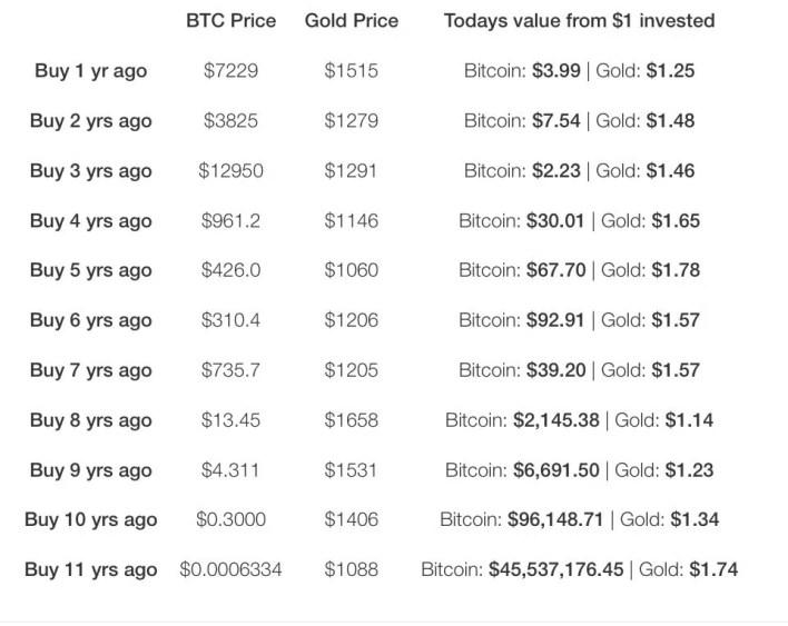 Alitin bitcoins 2021 hendricks lawler betting odds