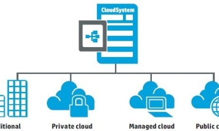 HP CloudSystem Matrix Federation using CSA