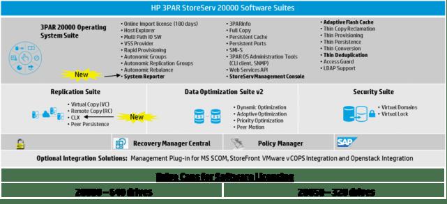 3PAR20000-8