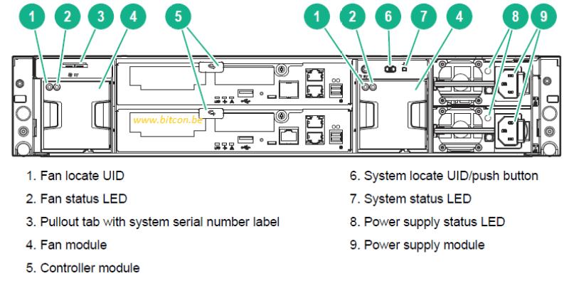 sv3200-1