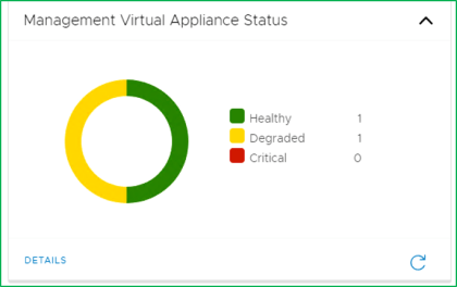 HPE Simplivity MVA status