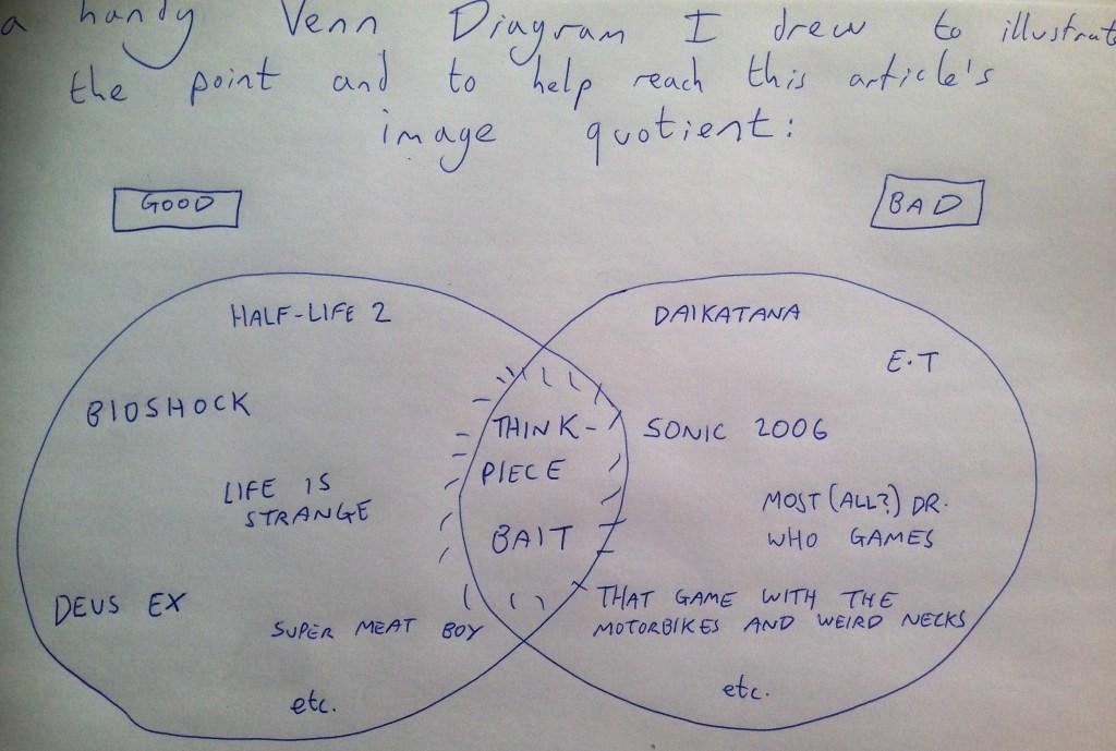 So Bad It's Good Venn Diagram