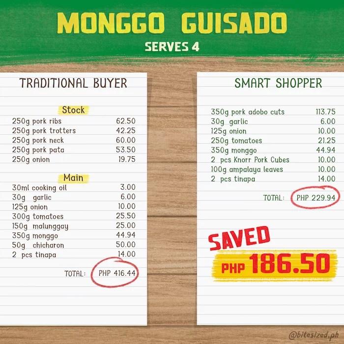 ginisang monggo ingredients grocery bill