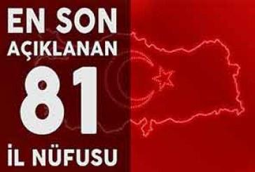 İl İl Türkiye Nüfusu