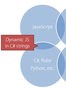 Dynamic JavaScript in strings