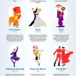 Signature Dance Moves A Trip Around The World Infographic Bit Rebels