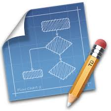 Instructional Design & Content