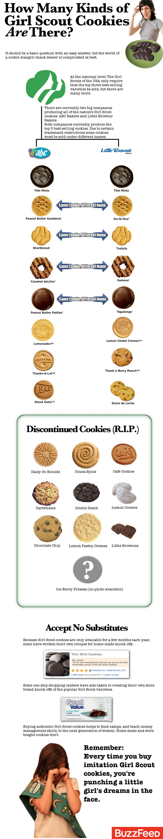 Girl+scout+cookies
