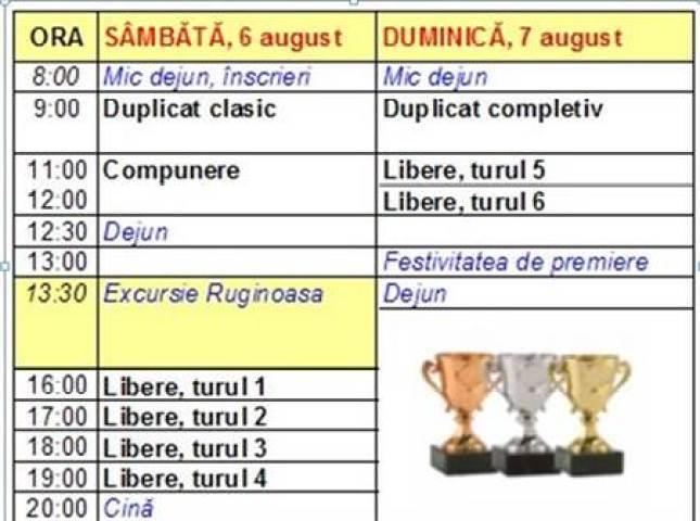 program competitie