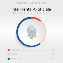 Aplicație online, creată de IT-iști români, care îți testează simptomele de COVID-19