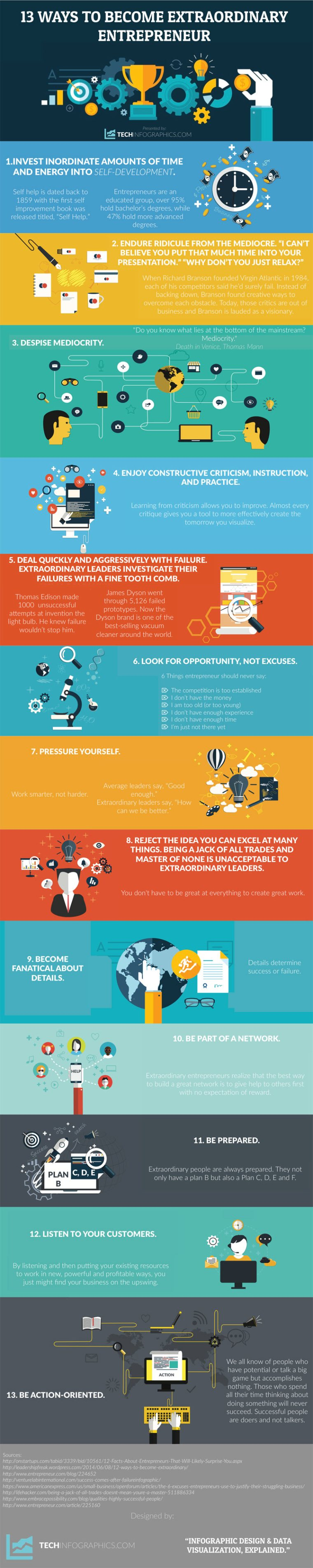 Extraordinary entrepreneur infographic