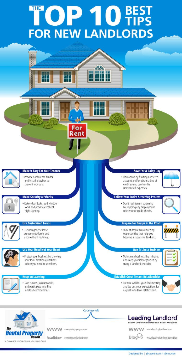 Landlord tips infographic