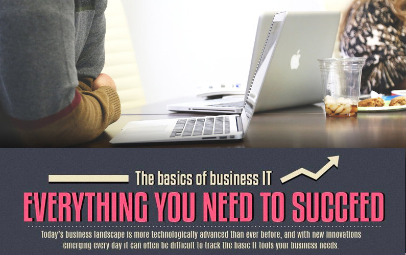 Everything you Need for your Business IT (Infographic)