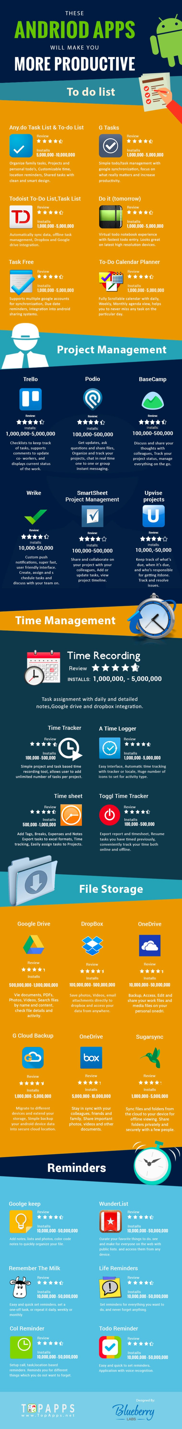 Top Android apps for productivity - infographic