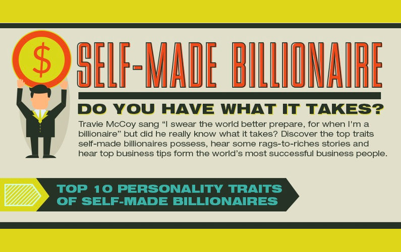 Top 10 Personality Traits of Self-Made Billionaires (Infographic)