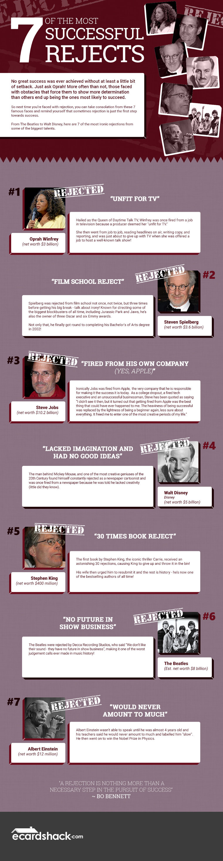Most successful rejects - infographic by eCardShack.com
