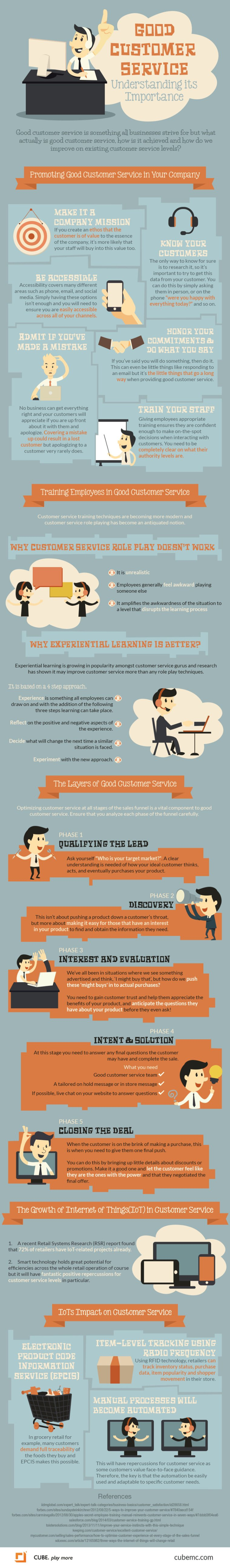 Good customer service - infographic