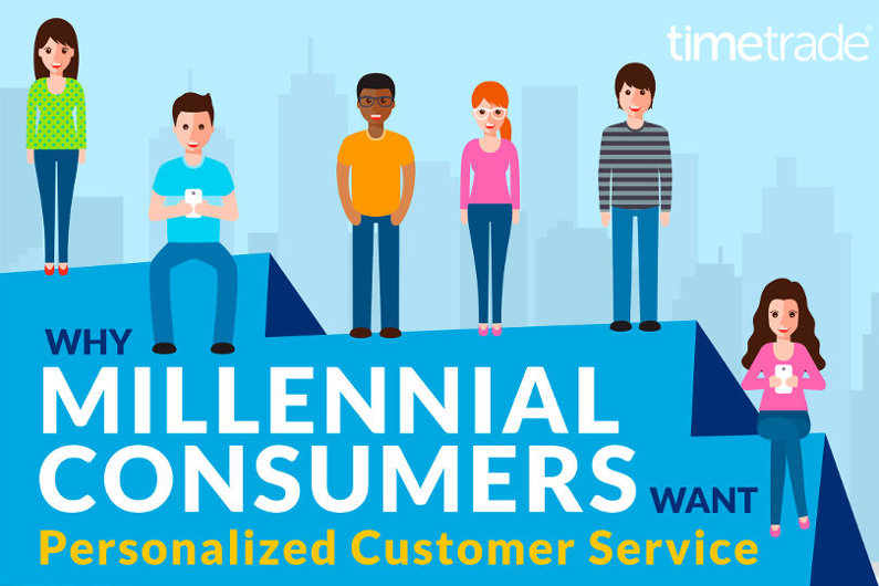 What Do Millennials Really Want From Your Business? (Infographic)